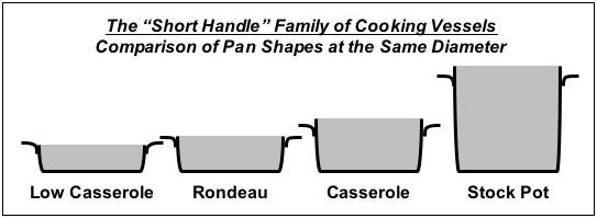 cookware2.jpg